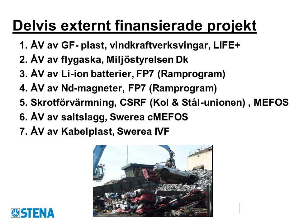 Delvis externt finansierade projekt 1. ÅV av GF- plast, vindkraftverksvingar, LIFE+ 2. ÅV av flygaska, Miljöstyrelsen Dk 3. ÅV av Li-ion batterier, FP