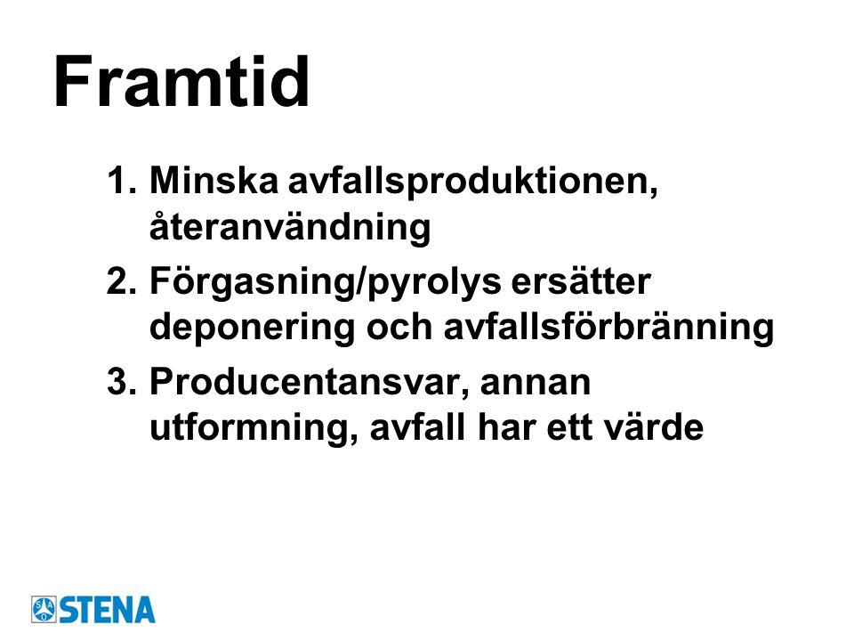 Framtid 1.Minska avfallsproduktionen, återanvändning 2.Förgasning/pyrolys ersätter deponering och avfallsförbränning 3.Producentansvar, annan utformni