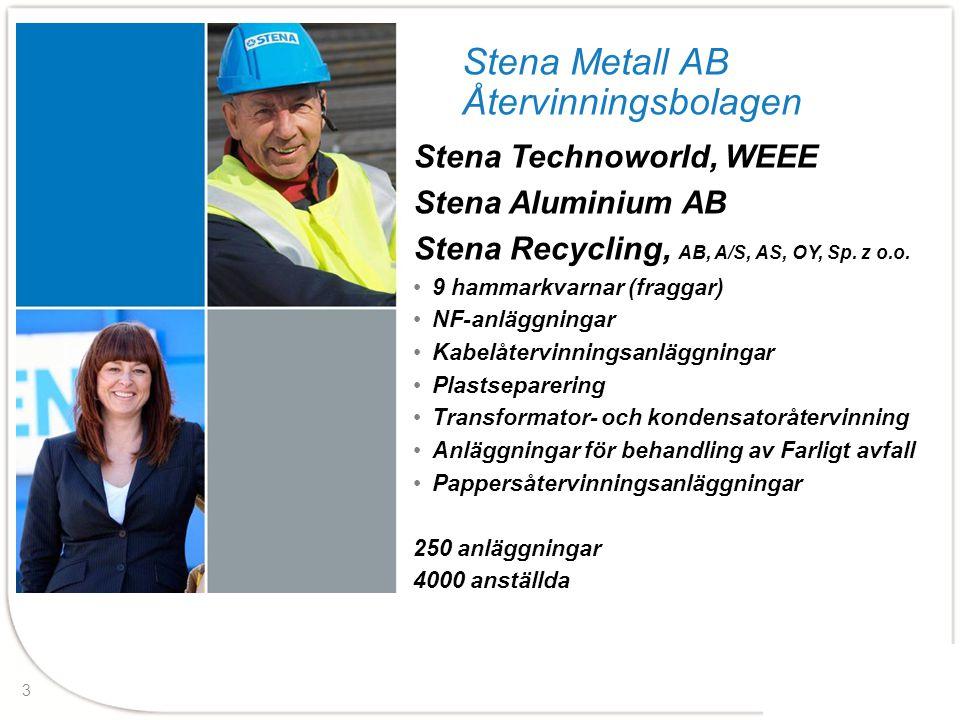 3 Stena Metall AB Återvinningsbolagen Stena Technoworld, WEEE Stena Aluminium AB Stena Recycling, AB, A/S, AS, OY, Sp. z o.o. 9 hammarkvarnar (fraggar