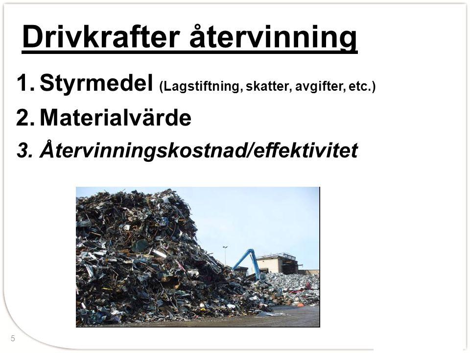 5 Drivkrafter återvinning 1.Styrmedel (Lagstiftning, skatter, avgifter, etc.) 2.Materialvärde 3.Återvinningskostnad/effektivitet