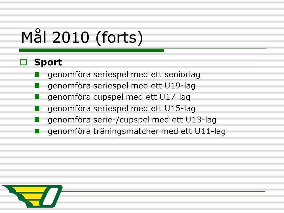 Mål 2010 (forts)  Sport genomföra seriespel med ett seniorlag genomföra seriespel med ett U19-lag genomföra cupspel med ett U17-lag genomföra seriesp