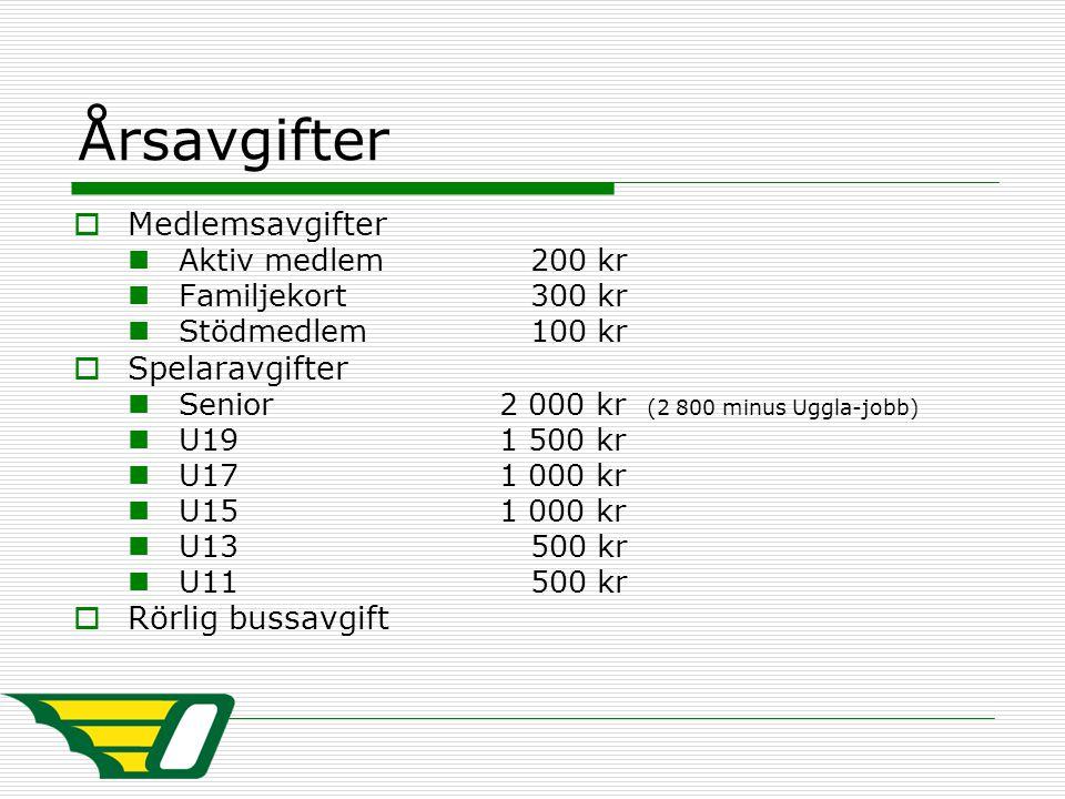 Årsavgifter  Medlemsavgifter Aktiv medlem 200 kr Familjekort 300 kr Stödmedlem 100 kr  Spelaravgifter Senior 2 000 kr (2 800 minus Uggla-jobb) U191