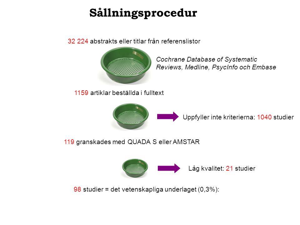 119 granskades med QUADA S eller AMSTAR 32 224 abstrakts eller titlar från referenslistor 1159 artiklar beställda i fulltext Uppfyller inte kriteriern