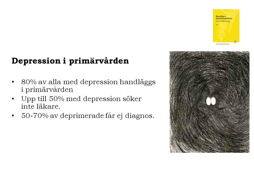 Depression i primärvården 80% av alla med depression handläggs i primärvården Upp till 50% med depression söker inte läkare. 50-70% av deprimerade får