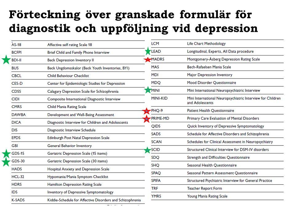 Förteckning över granskade formulär för diagnostik och uppföljning vid depression