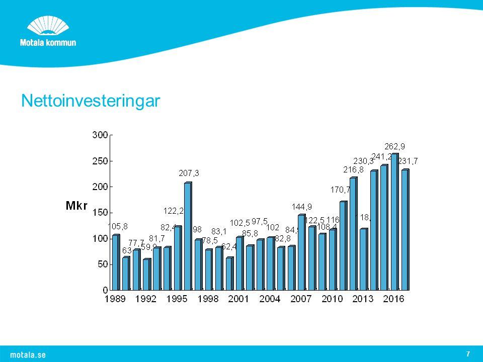 7 Nettoinvesteringar