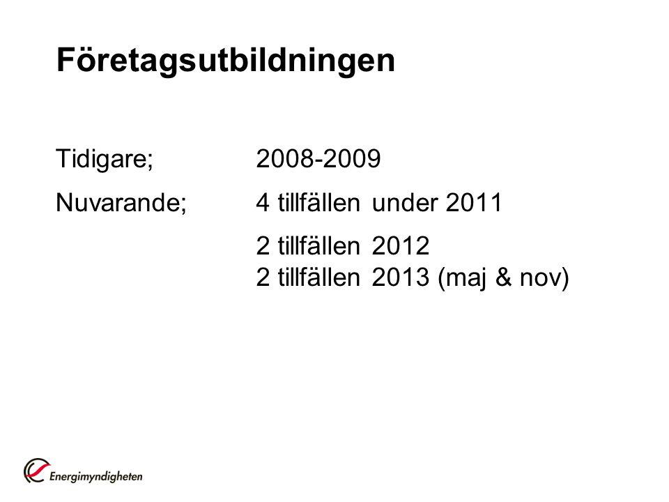 Företagsutbildningen Tidigare; 2008-2009 Nuvarande; 4 tillfällen under 2011 2 tillfällen 2012 2 tillfällen 2013 (maj & nov)