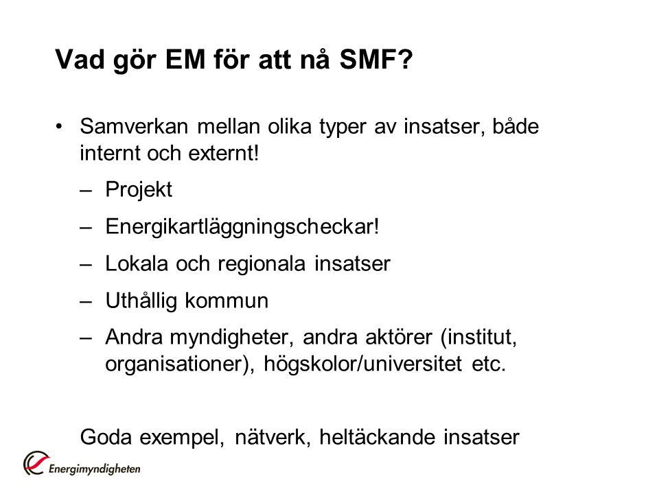 Vad gör EM för att nå SMF? Samverkan mellan olika typer av insatser, både internt och externt! –Projekt –Energikartläggningscheckar! –Lokala och regio