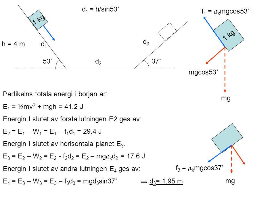 Partikelns totala energi i början är: E 1 = ½mv 2 + mgh = 41.2 J Energin I slutet av första lutningen E2 ges av: E 2 = E 1 – W 1 = E 1 – f 1 d 1 = 29.