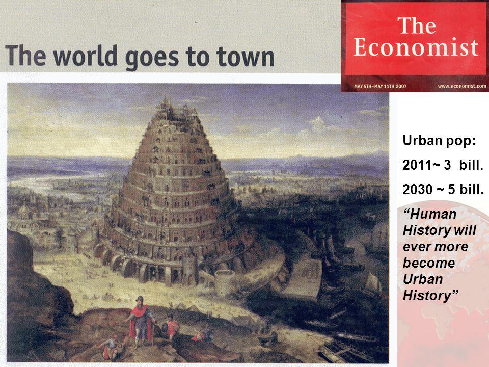 EN VÄRLD – EN HÄLSA TheCityChicken.com, UrbanChickens.org, MadCityChickens.com, BackyardChickens.com husdjur– smältpunkten 2003 - 50 miljarder 2030 ~ 150 miljarder