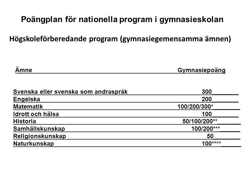 Poängplan för nationella program i gymnasieskolan Högskoleförberedande program (gymnasiegemensamma ämnen) Svenska eller svenska som andraspråk 300________ Engelska200________ Matematik 100/200/300*________ Idrott och hälsa100________ Historia 50/100/200**_______ Samhällskunskap 100/200***______ Religionskunskap 50________ Naturkunskap100****______ Ämne Gymnasiepoäng