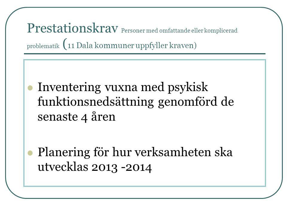 Överenskommelsen - handlingsplanen Länsövergripande överenskommelse om samverkan för kommuner och landsting i Dalarnas län kring personer med psykiska funktionsnedsättningar från 18 år 2013 – 2016 Antagits av Landstingsstyrelsen Dalarna och berörd nämnd eller fullmäktige i resp.