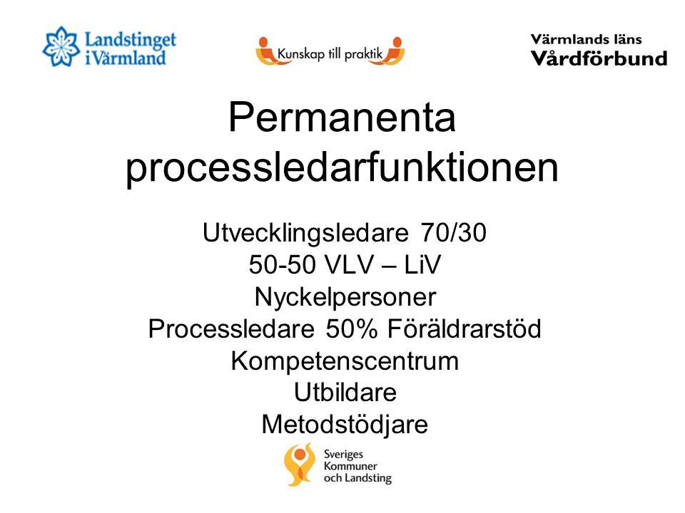 Permanenta processledarfunktionen Utvecklingsledare 70/30 50-50 VLV – LiV Nyckelpersoner Processledare 50% Föräldrarstöd Kompetenscentrum Utbildare Metodstödjare