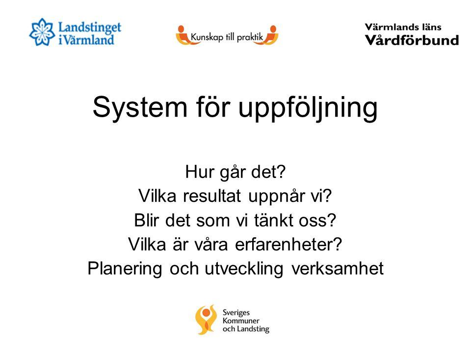 2012-2013 SYSTEM FÖR UPPFÖLJNING LOKE Överenskommelse med SKL 300.000/år