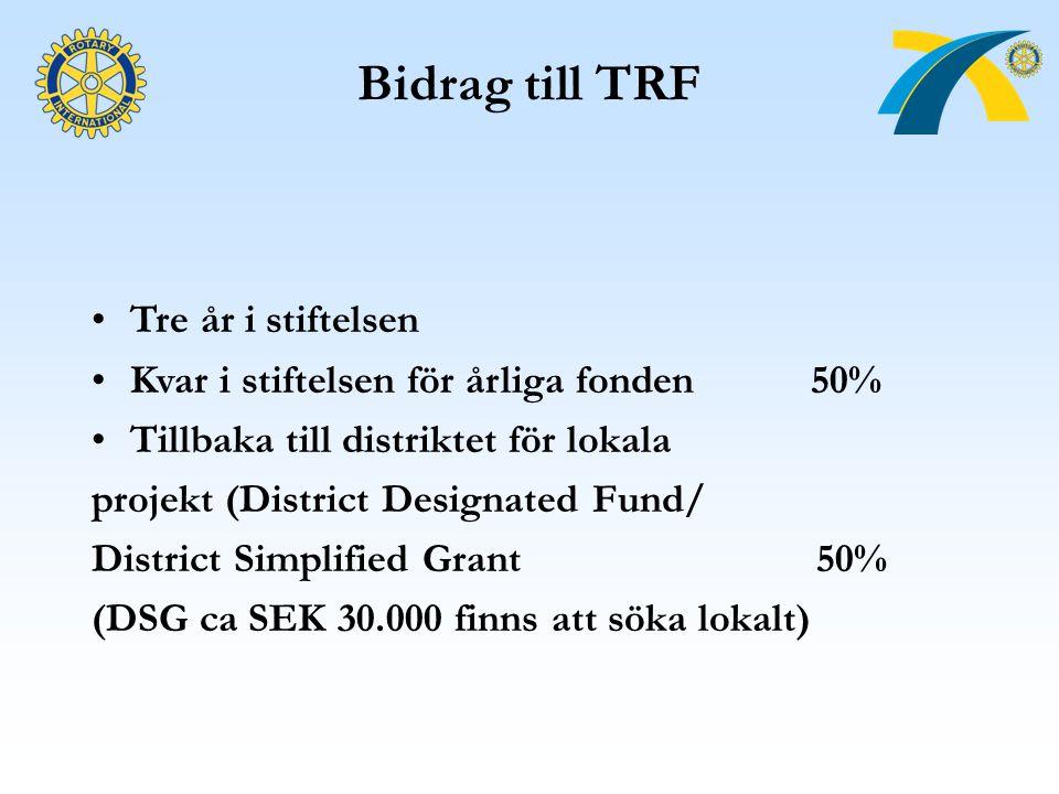 Bidrag till TRF Tre år i stiftelsen Kvar i stiftelsen för årliga fonden 50% Tillbaka till distriktet för lokala projekt (District Designated Fund/ Dis