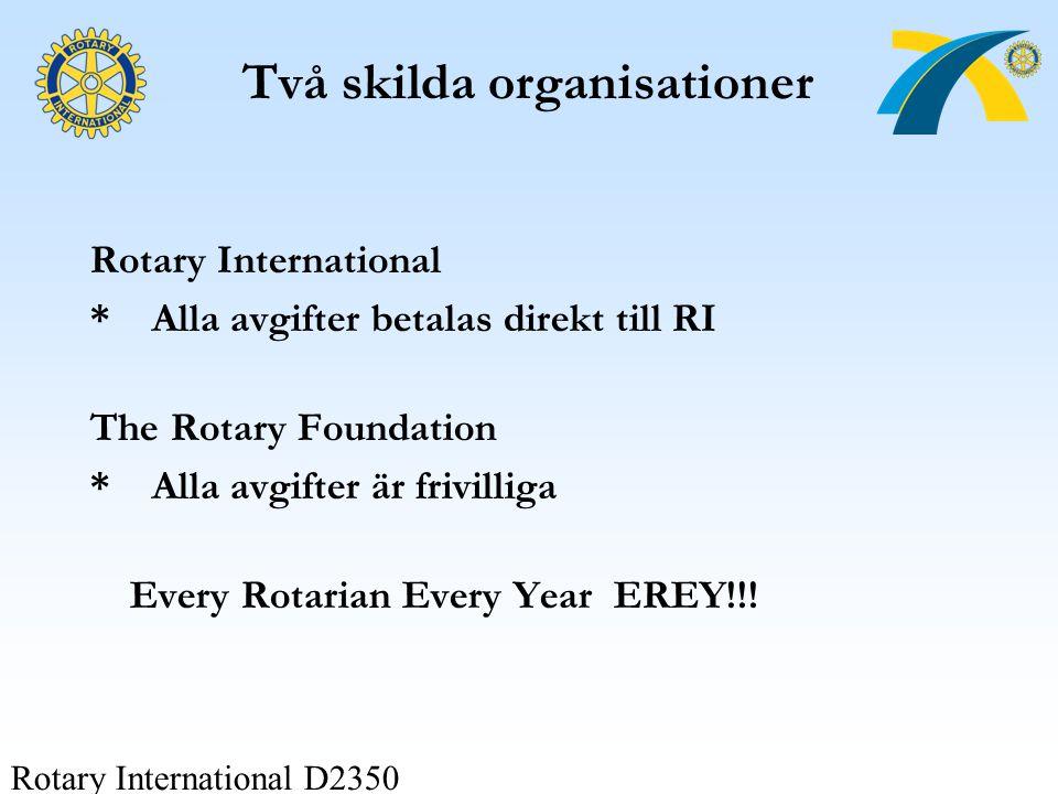 Rotary International D2350 Två skilda organisationer Rotary International * Alla avgifter betalas direkt till RI The Rotary Foundation * Alla avgifter
