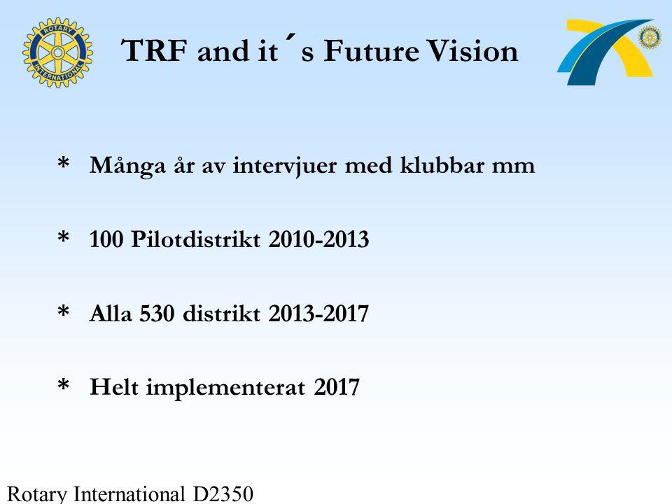 Rotary International D2350 TRF and it´s Future Vision * Många år av intervjuer med klubbar mm * 100 Pilotdistrikt 2010-2013 * Alla 530 distrikt 2013-2