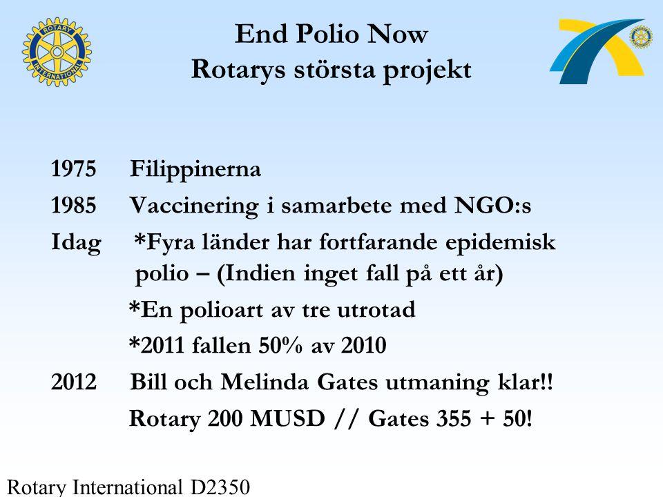 Rotary International D2350 End Polio Now Rotarys största projekt 1975 Filippinerna 1985 Vaccinering i samarbete med NGO:s Idag *Fyra länder har fortfa