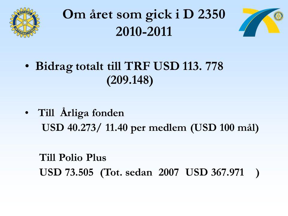 Om året som gick i D 2350 2010-2011 Bidrag totalt till TRF USD 113. 778 (209.148) Till Årliga fonden USD 40.273/ 11.40 per medlem (USD 100 mål) Till P
