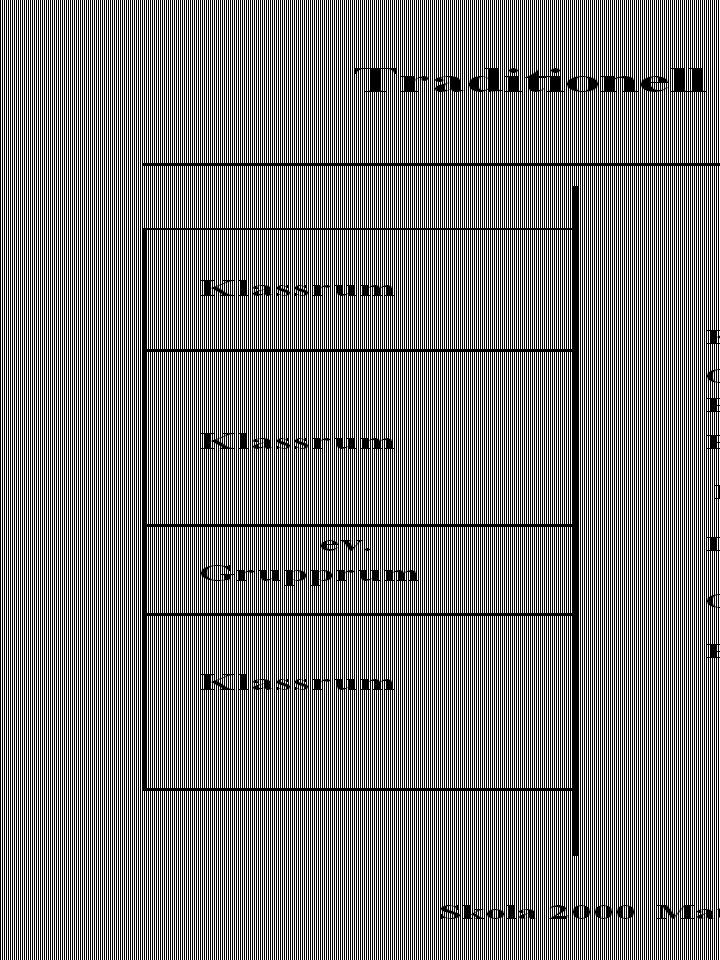 Framgångsrika skolor Höga kunskapsmål Höga förväntningar Individen Laget Helheten Förtroendet Utvärdering Skola 2000 Mattsson konsulter AB