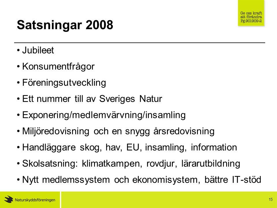 15 Satsningar 2008 Jubileet Konsumentfrågor Föreningsutveckling Ett nummer till av Sveriges Natur Exponering/medlemvärvning/insamling Miljöredovisning