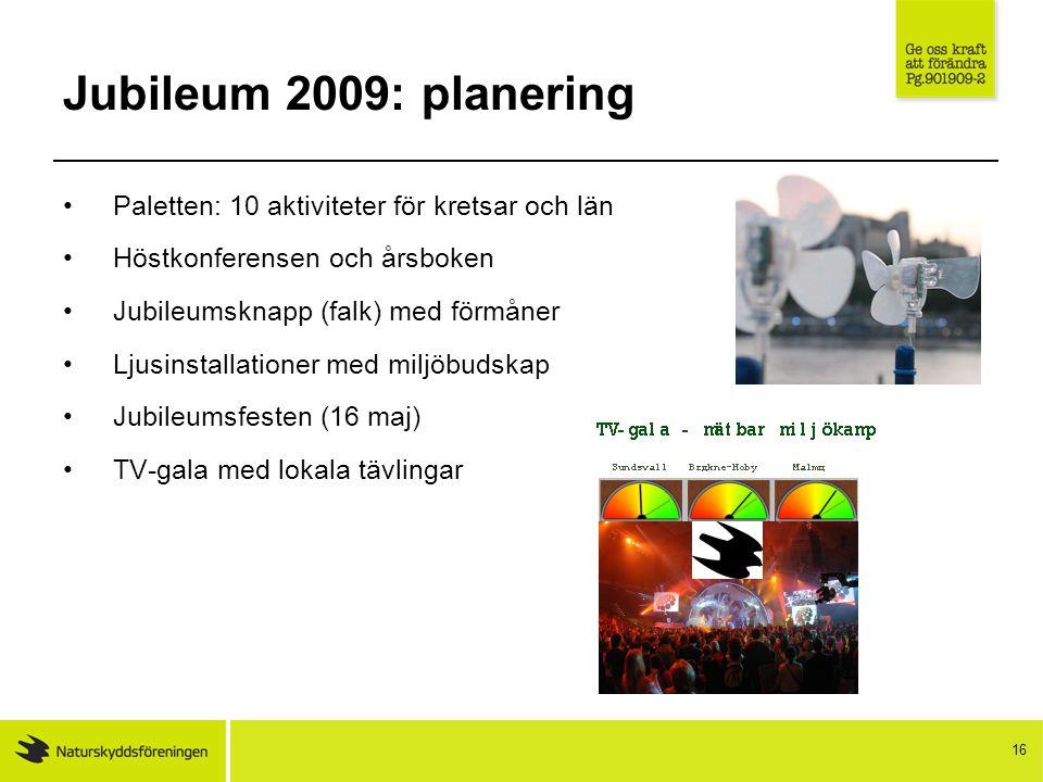 16 Jubileum 2009: planering Paletten: 10 aktiviteter för kretsar och län Höstkonferensen och årsboken Jubileumsknapp (falk) med förmåner Ljusinstallationer med miljöbudskap Jubileumsfesten (16 maj) TV-gala med lokala tävlingar