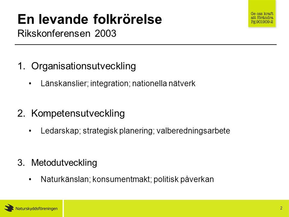 2 En levande folkrörelse Rikskonferensen 2003 1.Organisationsutveckling Länskanslier; integration; nationella nätverk 2.Kompetensutveckling Ledarskap; strategisk planering; valberedningsarbete 3.Metodutveckling Naturkänslan; konsumentmakt; politisk påverkan