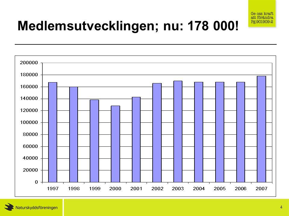 4 Medlemsutvecklingen; nu: 178 000!