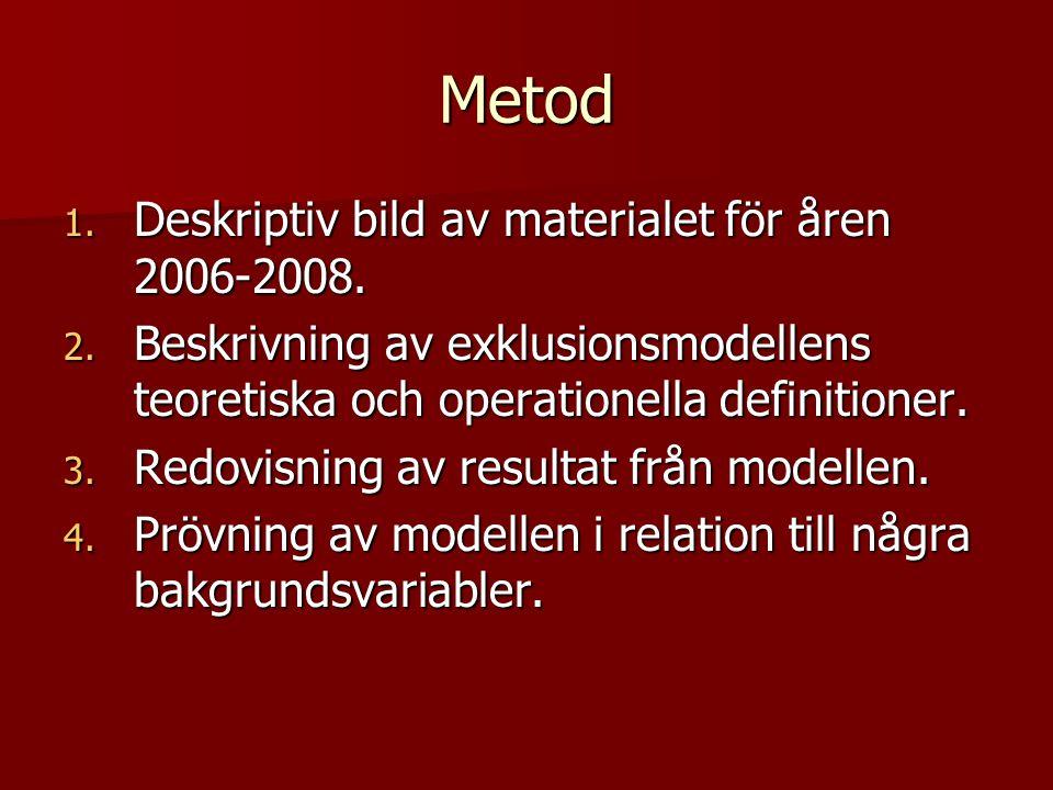 Metod 1. Deskriptiv bild av materialet för åren 2006-2008. 2. Beskrivning av exklusionsmodellens teoretiska och operationella definitioner. 3. Redovis