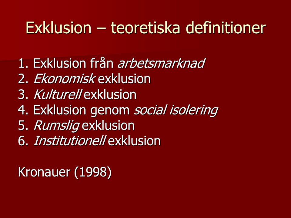 Exklusion – teoretiska definitioner 1. Exklusion från arbetsmarknad 2. Ekonomisk exklusion 3. Kulturell exklusion 4. Exklusion genom social isolering