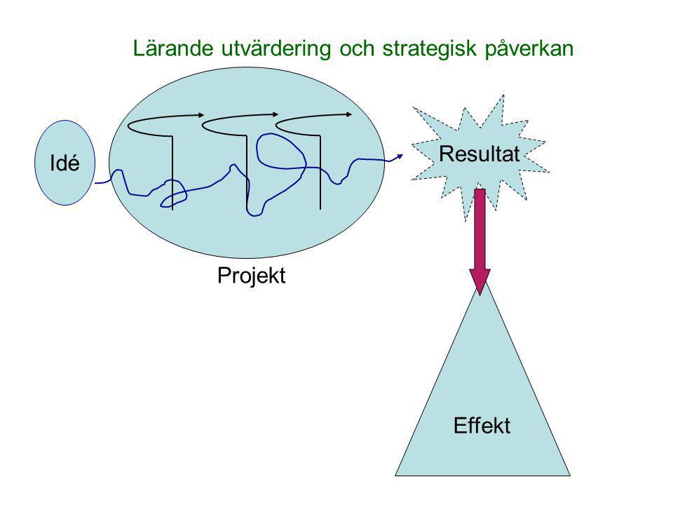 Lärande utvärdering och strategisk påverkan Idé Resultat Projekt Effekt