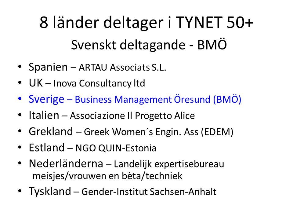 8 länder deltager i TYNET 50+ Spanien – ARTAU Associats S.L.