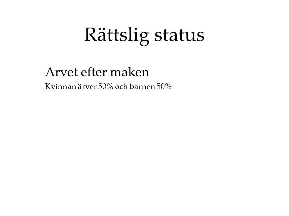 Rättslig status Arvet efter maken Kvinnan ärver 50% och barnen 50%