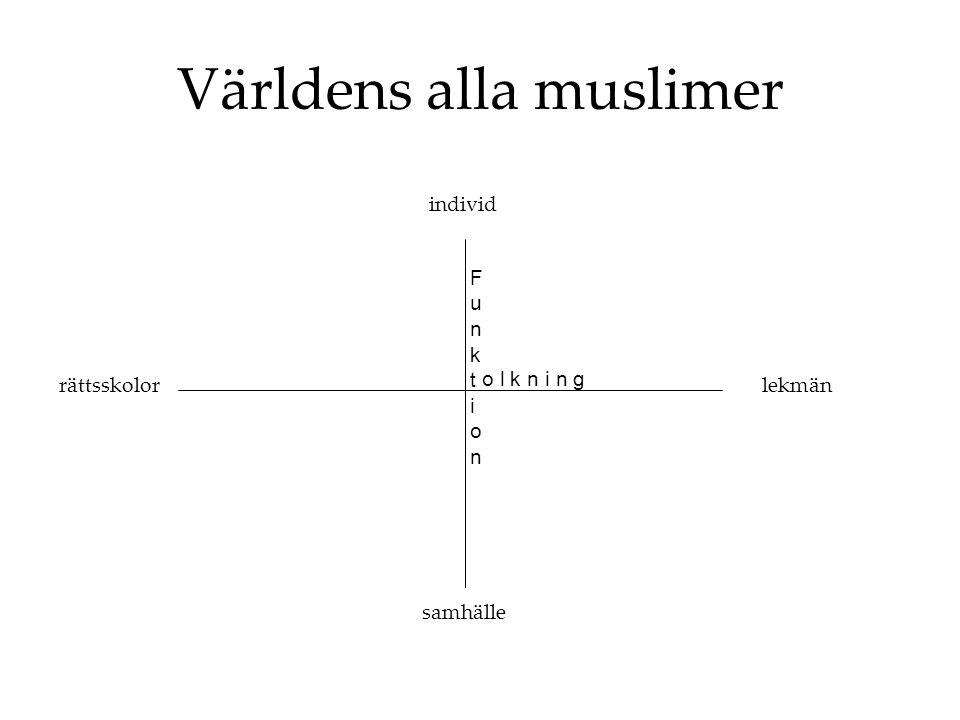 Världens alla muslimer FunktionFunktion o l k n i n g individ samhälle lekmänrättsskolor