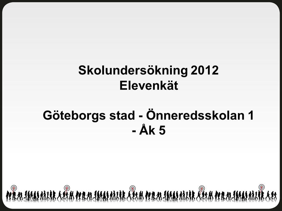 Skolundersökning 2012 Elevenkät Göteborgs stad - Önneredsskolan 1 - Åk 5
