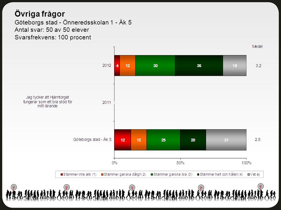 Övriga frågor Göteborgs stad - Önneredsskolan 1 - Åk 5 Antal svar: 50 av 50 elever Svarsfrekvens: 100 procent