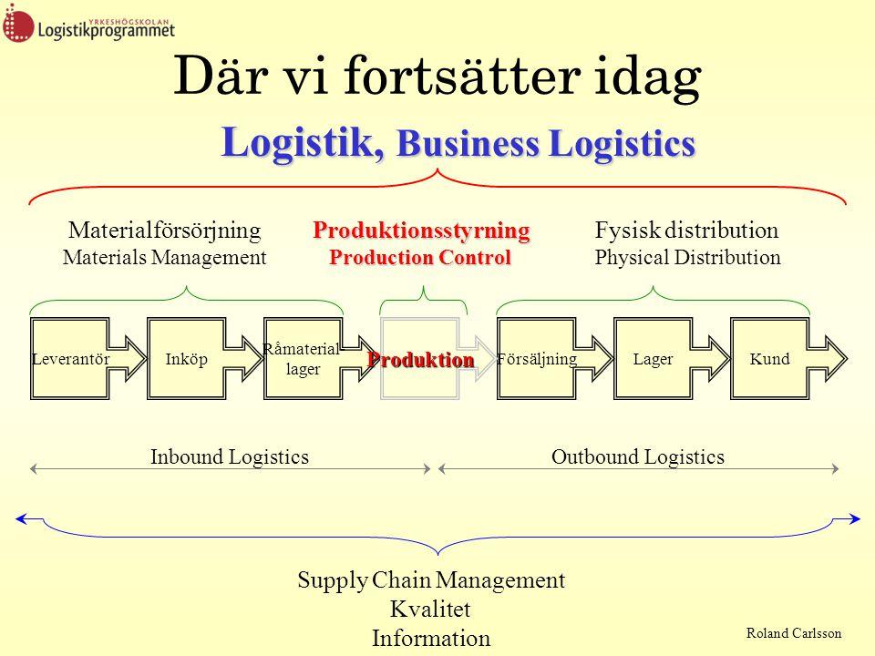 Roland Carlsson Där vi fortsätter idag Logistik, Business Logistics Materialförsörjning Materials ManagementProduktionsstyrning Production Control Fys