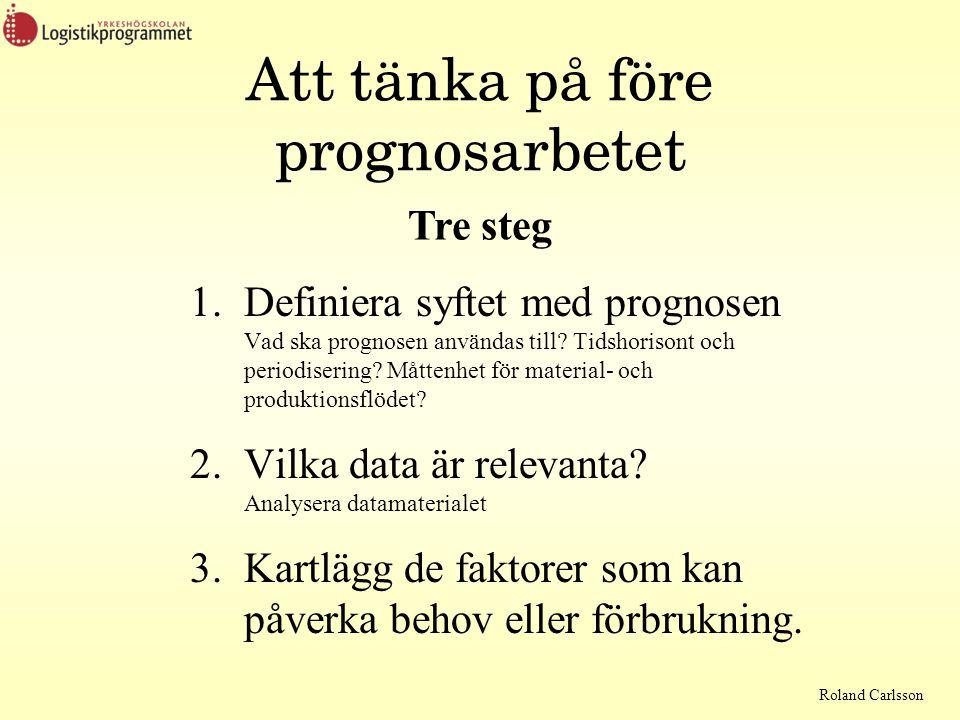 Roland Carlsson Att tänka på före prognosarbetet 1.Definiera syftet med prognosen Vad ska prognosen användas till? Tidshorisont och periodisering? Måt