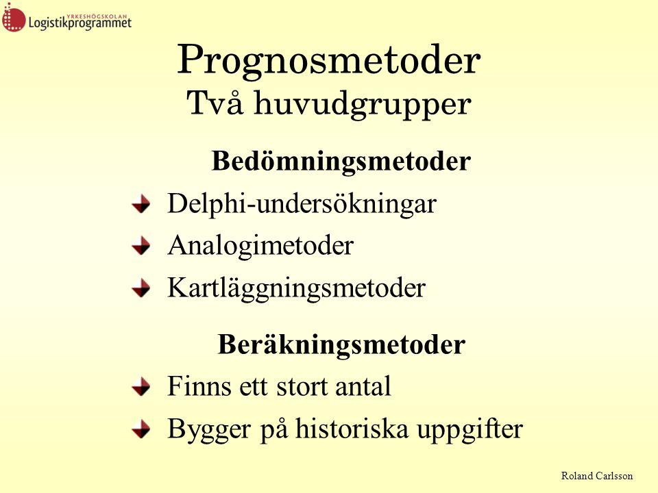 Roland Carlsson Prognosmetoder Två huvudgrupper Bedömningsmetoder Delphi-undersökningar Analogimetoder Kartläggningsmetoder Beräkningsmetoder Finns ett stort antal Bygger på historiska uppgifter