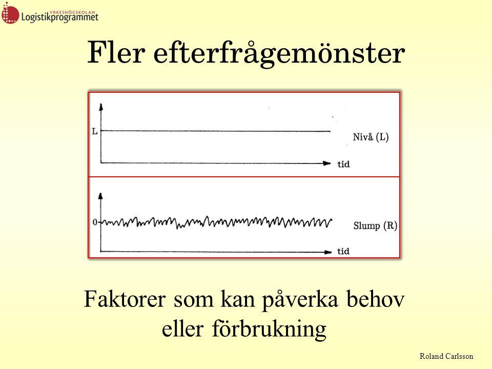 Roland Carlsson Fler efterfrågemönster Faktorer som kan påverka behov eller förbrukning