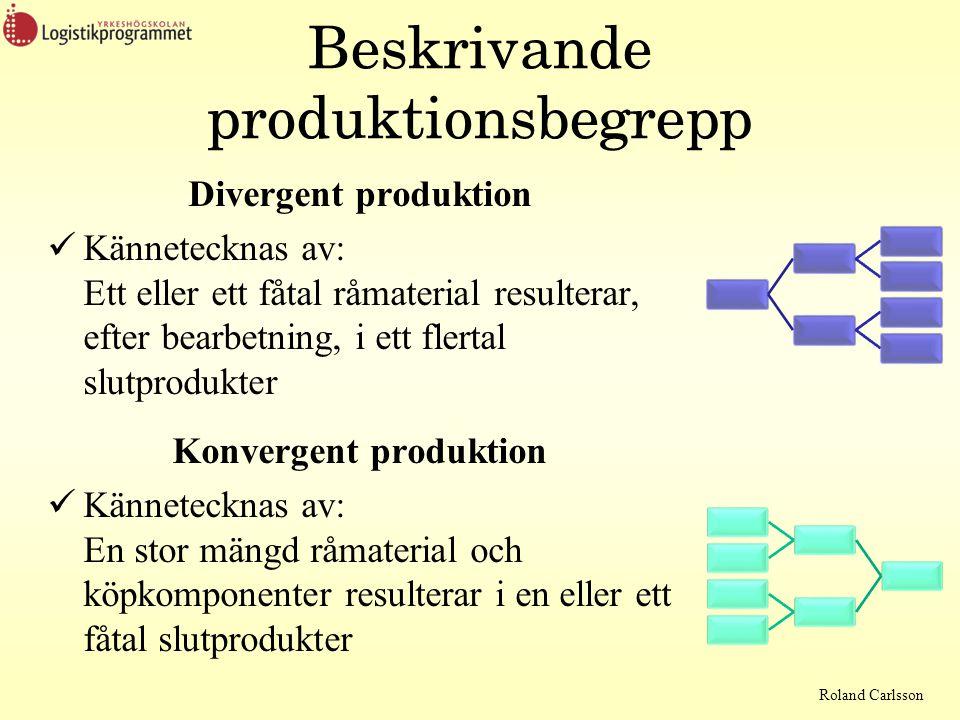 Roland Carlsson Beskrivande produktionsbegrepp Divergent produktion Kännetecknas av: Ett eller ett fåtal råmaterial resulterar, efter bearbetning, i ett flertal slutprodukter Konvergent produktion Kännetecknas av: En stor mängd råmaterial och köpkomponenter resulterar i en eller ett fåtal slutprodukter
