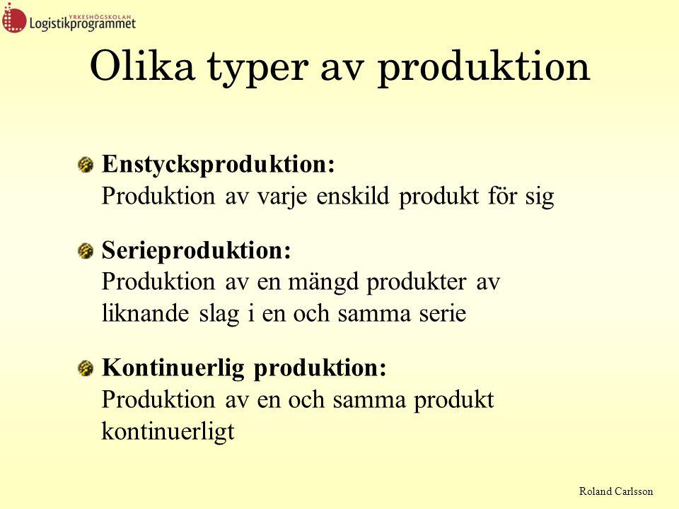 Roland Carlsson Olika typer av produktion Enstycksproduktion: Produktion av varje enskild produkt för sig Serieproduktion: Produktion av en mängd prod