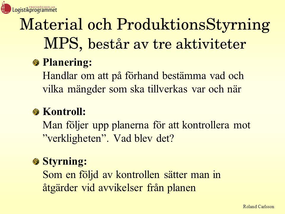 Roland Carlsson Material och ProduktionsStyrning MPS, består av tre aktiviteter Planering: Handlar om att på förhand bestämma vad och vilka mängder som ska tillverkas var och när Kontroll: Man följer upp planerna för att kontrollera mot verkligheten .