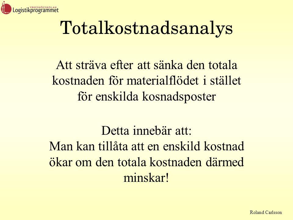 Roland Carlsson Totalkostnadsanalys Att sträva efter att sänka den totala kostnaden för materialflödet i stället för enskilda kosnadsposter Detta inne