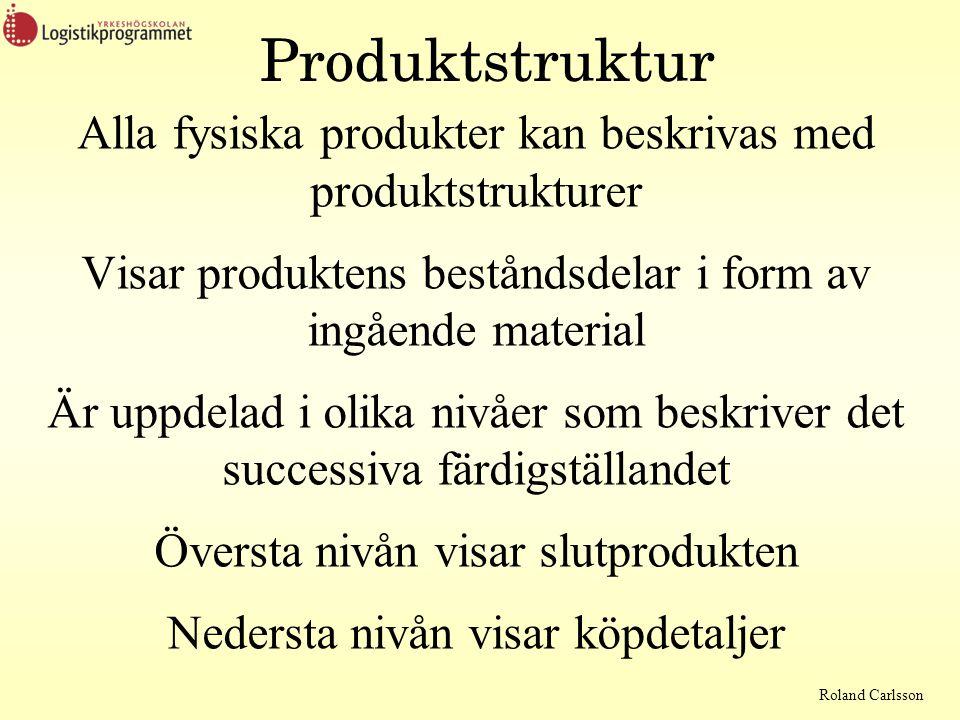 Roland Carlsson Produktstruktur Alla fysiska produkter kan beskrivas med produktstrukturer Visar produktens beståndsdelar i form av ingående material Är uppdelad i olika nivåer som beskriver det successiva färdigställandet Översta nivån visar slutprodukten Nedersta nivån visar köpdetaljer