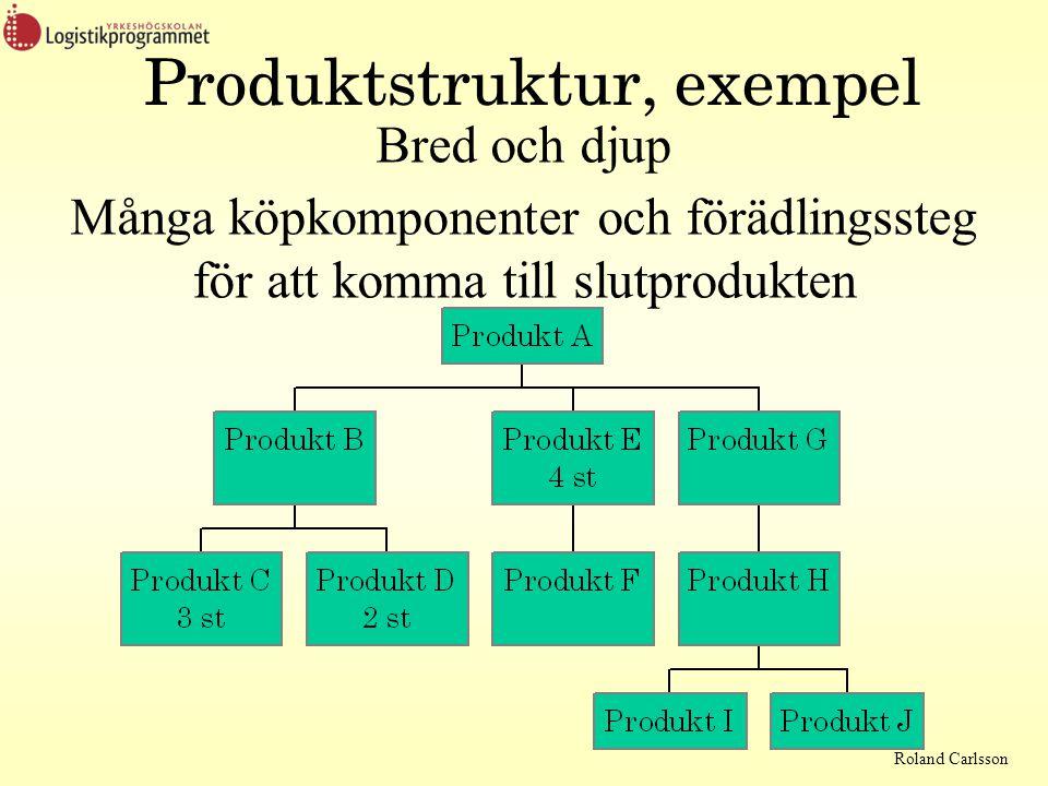 Roland Carlsson Produktstruktur, exempel Bred och djup Många köpkomponenter och förädlingssteg för att komma till slutprodukten