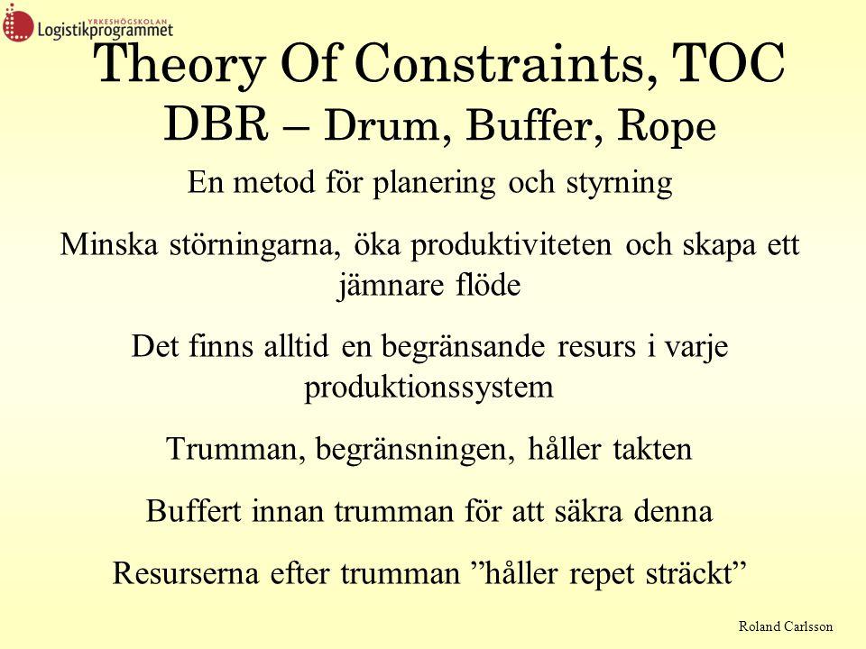 Roland Carlsson Theory Of Constraints, TOC DBR – Drum, Buffer, Rope En metod för planering och styrning Minska störningarna, öka produktiviteten och skapa ett jämnare flöde Det finns alltid en begränsande resurs i varje produktionssystem Trumman, begränsningen, håller takten Buffert innan trumman för att säkra denna Resurserna efter trumman håller repet sträckt