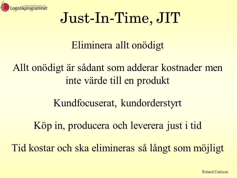 Roland Carlsson Just-In-Time, JIT Eliminera allt onödigt Allt onödigt är sådant som adderar kostnader men inte värde till en produkt Kundfocuserat, kundorderstyrt Köp in, producera och leverera just i tid Tid kostar och ska elimineras så långt som möjligt