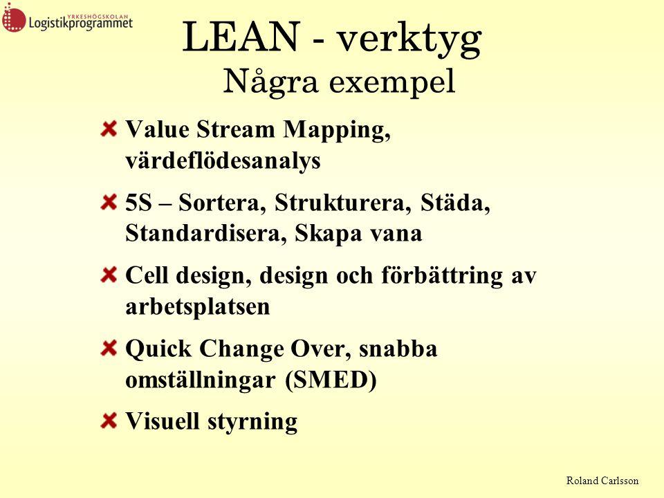 Roland Carlsson LEAN - verktyg Value Stream Mapping, värdeflödesanalys 5S – Sortera, Strukturera, Städa, Standardisera, Skapa vana Cell design, design