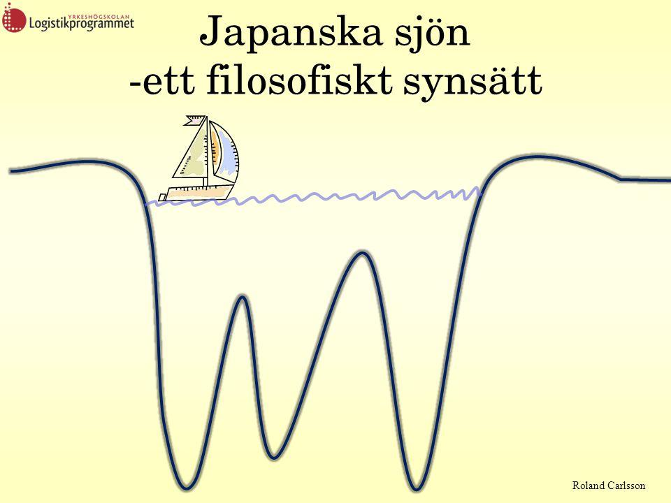 Roland Carlsson Japanska sjön -ett filosofiskt synsätt
